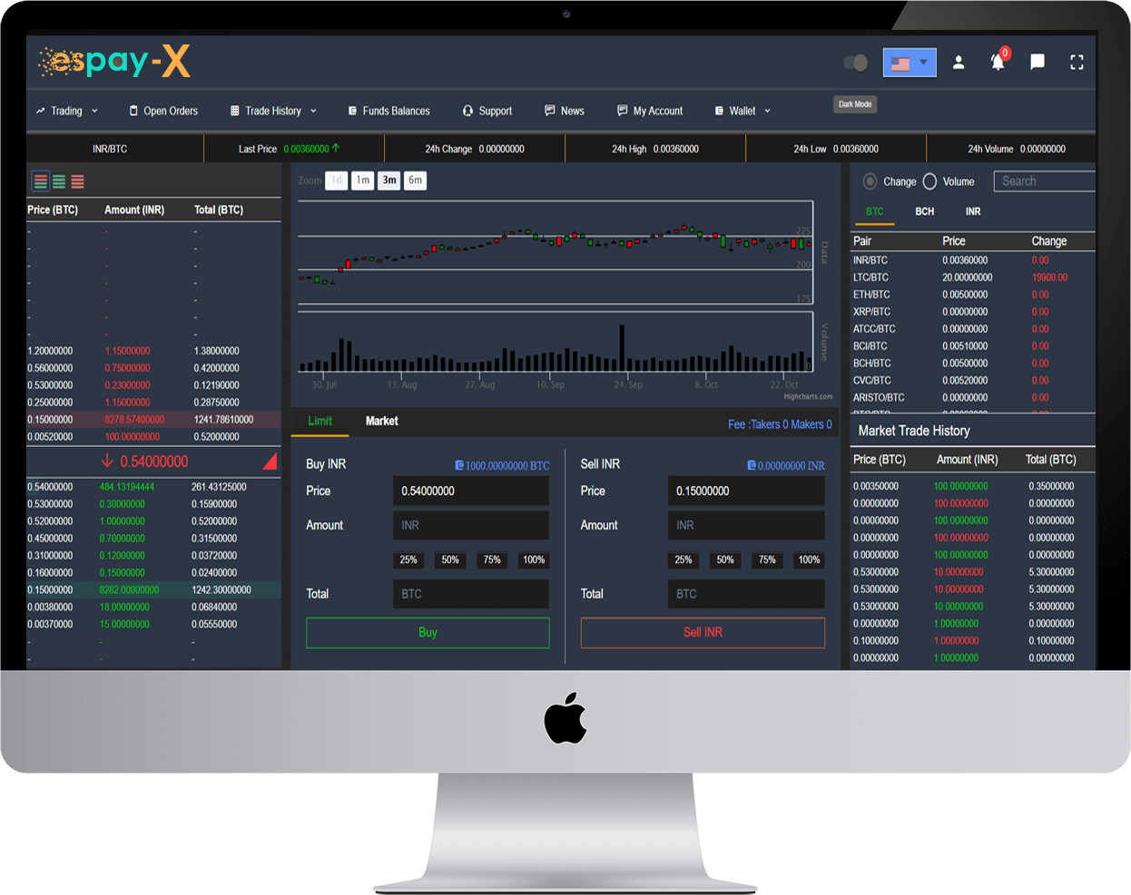 yourtrader trading software